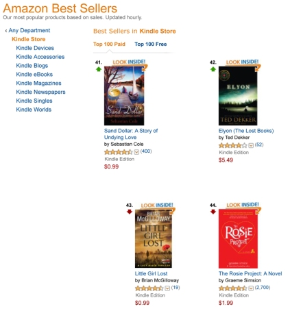 Amazon Best Sellers: Best Kindle Store